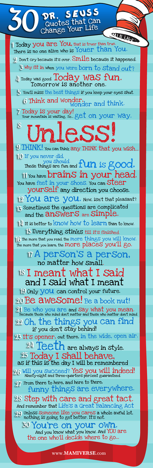 30 Dr. Seuss Memorable Quotes