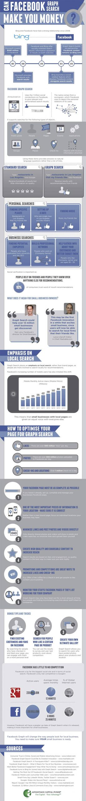 Can Facebook Graph Search Help Your Church? [Infographic]