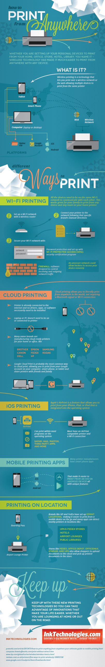 Tech Tip: How to Print From Anywhere!