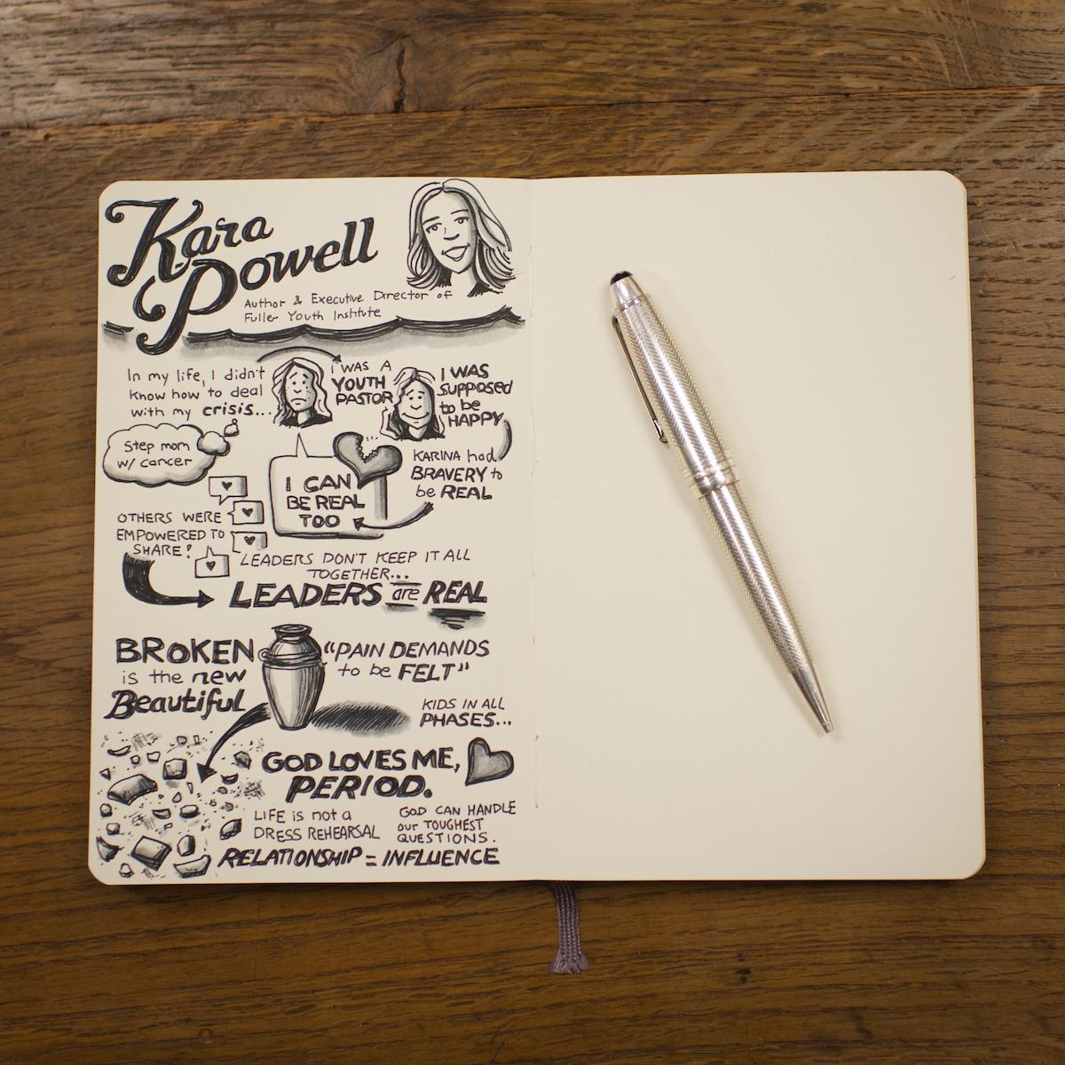 Kara_Powell_The_Sketch_Effect