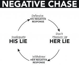 NegativeChase1 copy