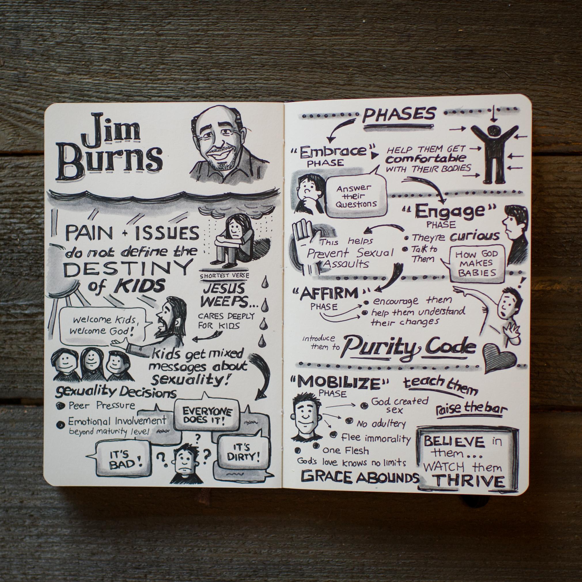 Jim_Burns_The_Sketch_Effect