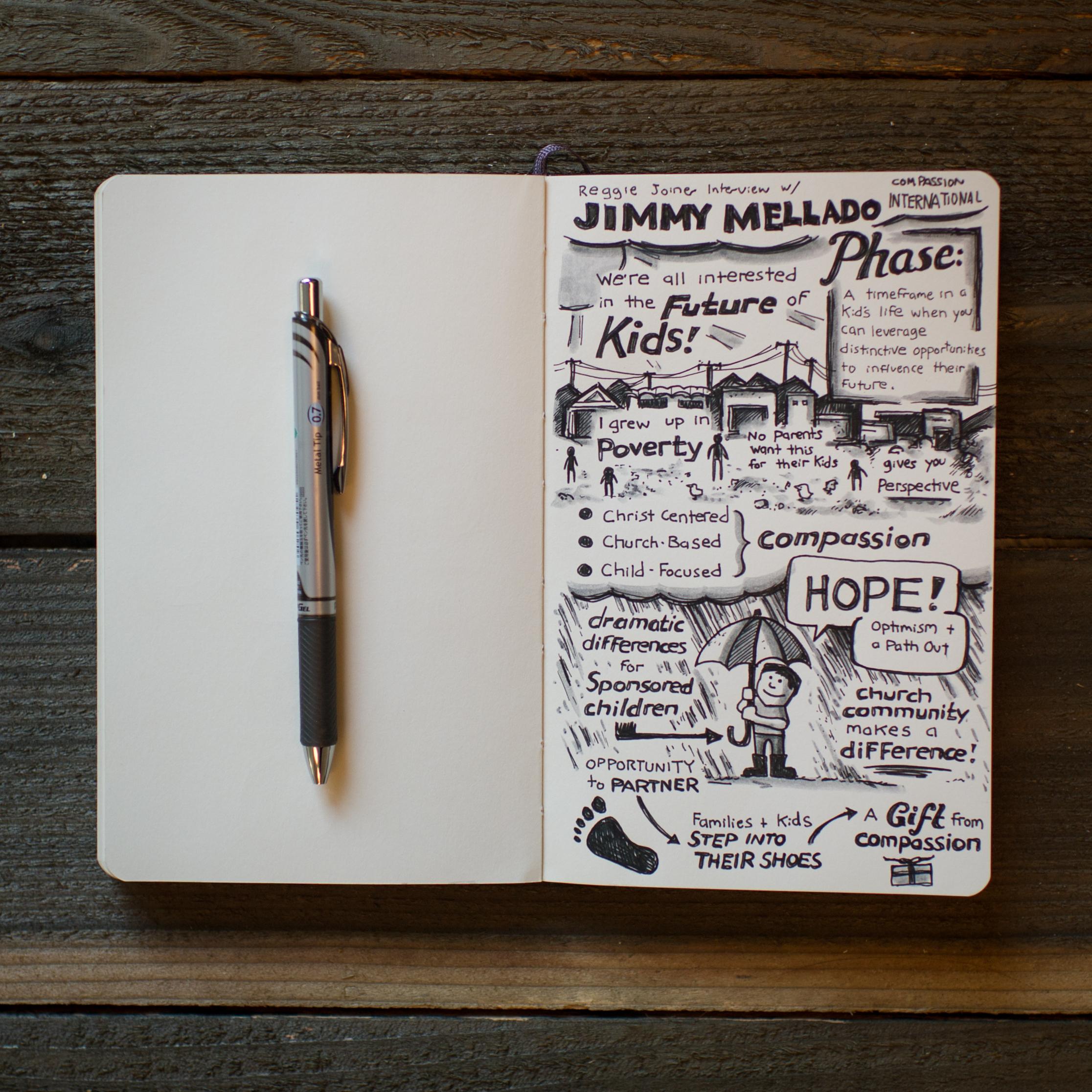 Jim_Mellado_The_Sketch_Effect