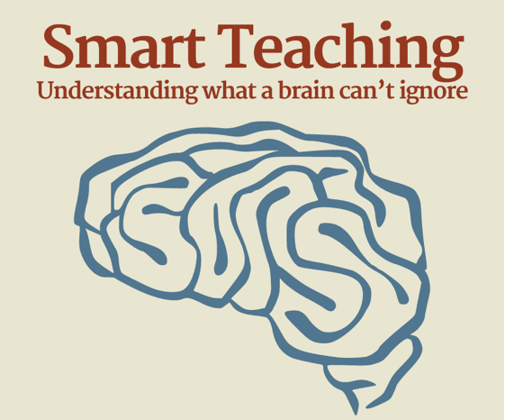 Smart Teaching: Understanding What a Brain Can't Ignore