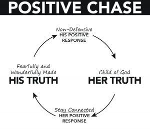 PositiveChaseDiagram1 copy