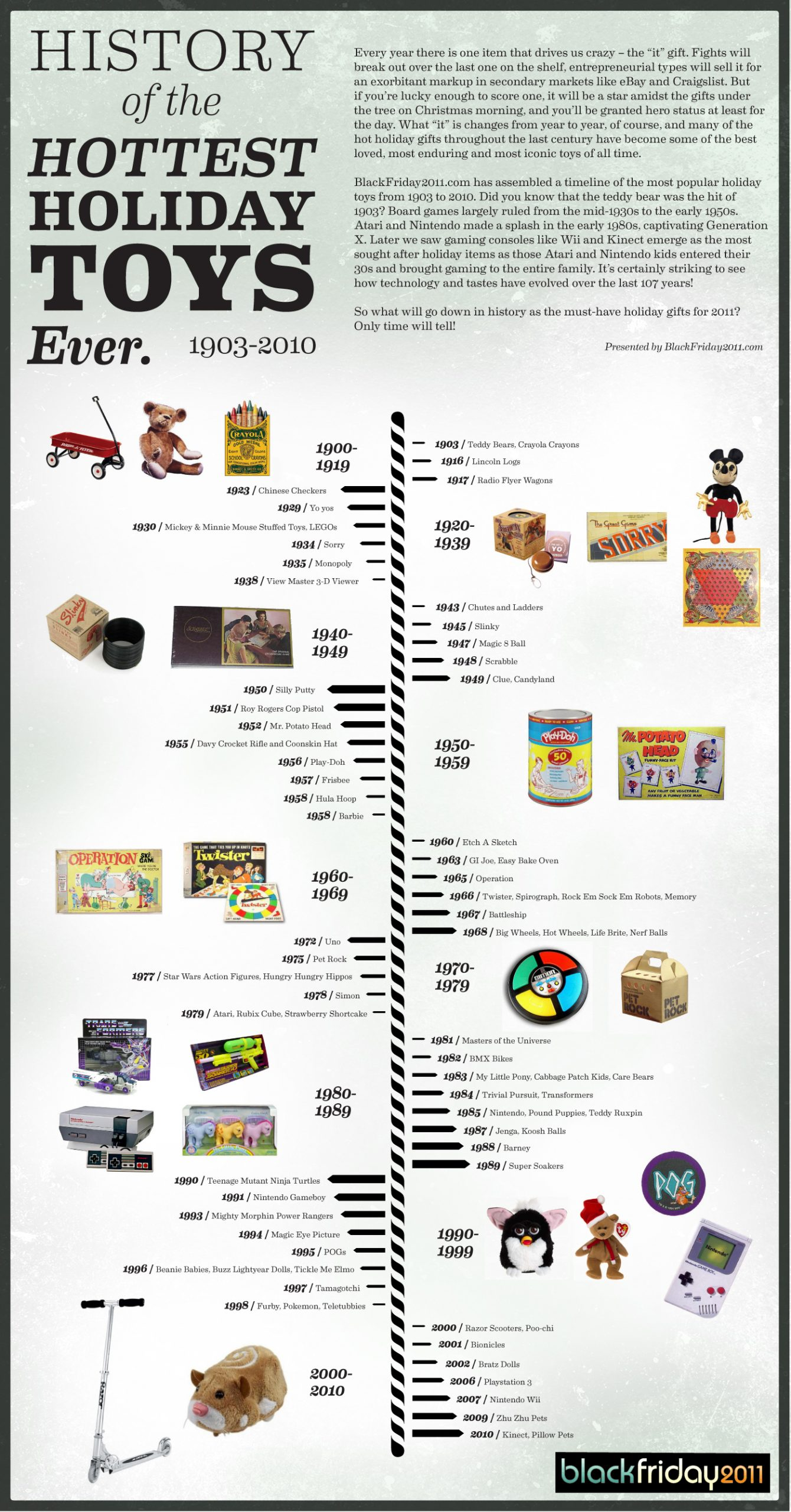 hottest holiday toys 1903 to 2010