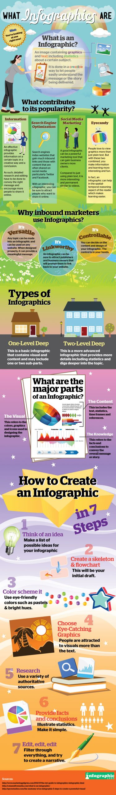 How To: Create an Infographic